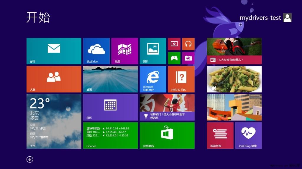 Win8.1 with Update专业版/企业版官方简体中文32位+64位原版系统下载